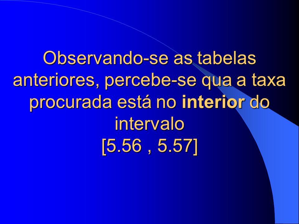 Observando-se as tabelas anteriores, percebe-se qua a taxa procurada está no interior do intervalo [5.56 , 5.57]
